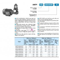 Pumpe T-Rotor 220 HAVBF + Motor 1500W